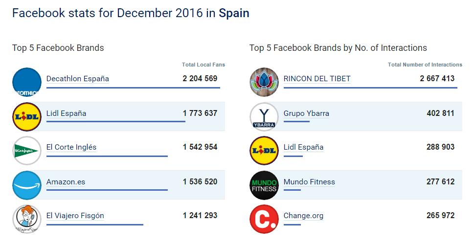 Spain_Facebook.png
