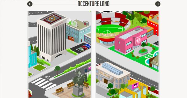 gamificación accenture land