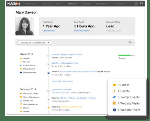 Lead Intelligence de tu base de datos