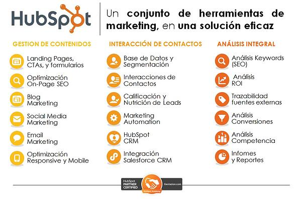 Plataforma de Inbound Marketing HubSpot
