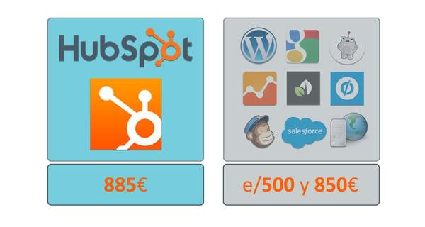 Comparativa HubSpot y múltiples herramientas de marketing digital