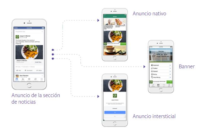 facebook ads audience network.jpg