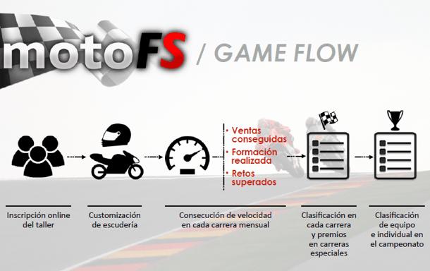 gameflow.png