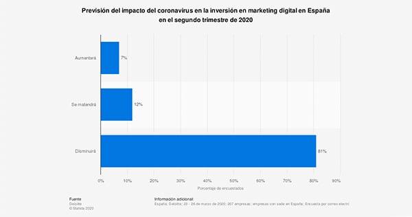 inversion-marketing