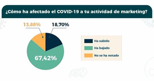 marketing-coronavirus