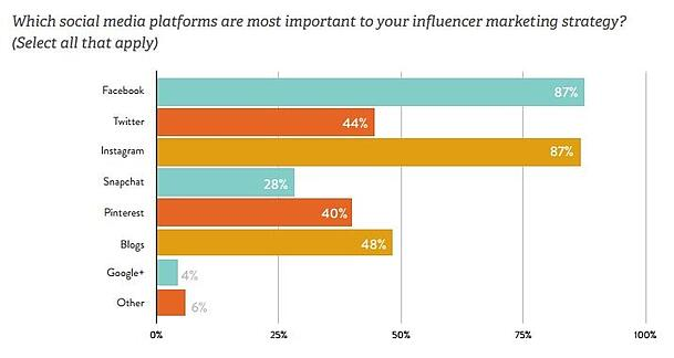 marketing-influencers-redes-sociales.jpg