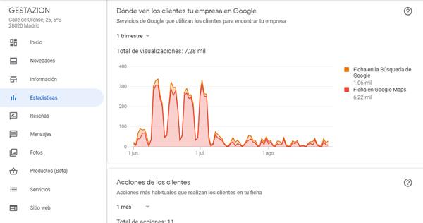 estadisticas_google_mybusiness